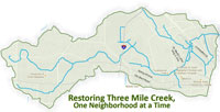 three-mile-creek-greenway